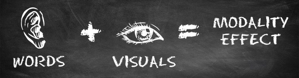 visuals and the modality effect feature image