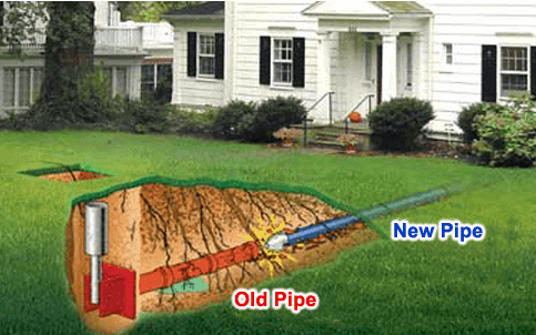 Trenchless Sewer Line Replacement