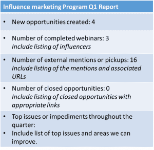 4 Steps to Generate Demand with Influencer Marketing Outreach