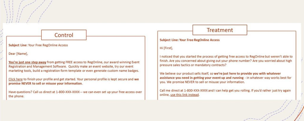 """A screenshot of the two emails in an A/B test run by Marketing Experiments that was sent to potential customers who began a form, but did not complete it. There is an obvious difference in tone. The email on the left side of the picture was sent to the control group using """"stereotypical sales speak"""" versus the email sent to the treatment group on the right side of the picture was a more empathetically worded email. The """"sales-speak"""" control email reads: """"Dear [Name], You're just one step away from getting FREE access to RegOnline, our award-winning Event Registration, and Management Software. Quickly make an event website, try our event marketing tools, build a registration form template, or even generate custom name badges. Click here to finish your profile and get started. Your personal profile is kept secure and we promise NEVER to sell or misuse your information. Have questions? Call us direct at 1-800-XXX-XXXX -- we can even set up your free access over the phone."""" The """"empathetic email"""" treatment email reads: """"Hi [First name], I noticed that you started the process of getting free access to RegOnline but weren't able to finish. Are you concerned about giving out your phone number? Are you worried about high-pressure sales tactics or mandatory contracts? We believe our product sells itself, so we're just here to provide you with whatever assistance you need in getting your event up and running - in whatever way works best for you. We promise NEVER to sell or misuse your information. Call me direct at 1-800-XXX-XXXX and I can help get you rolling. If you'd rather just try again online, use this link instead."""""""
