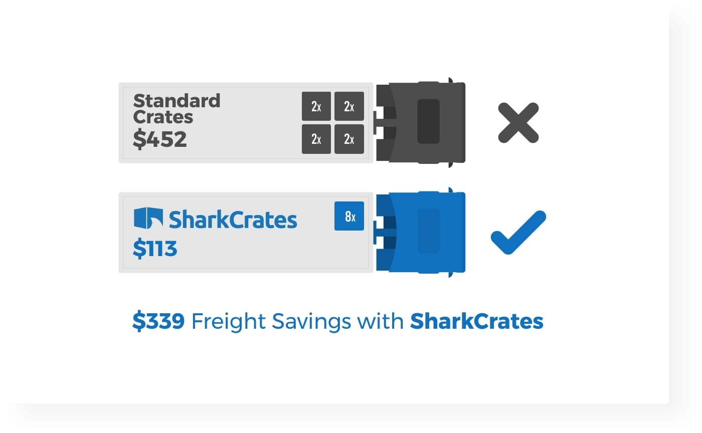 Save Money on Freight with SharkCrates - Comparison Graphic