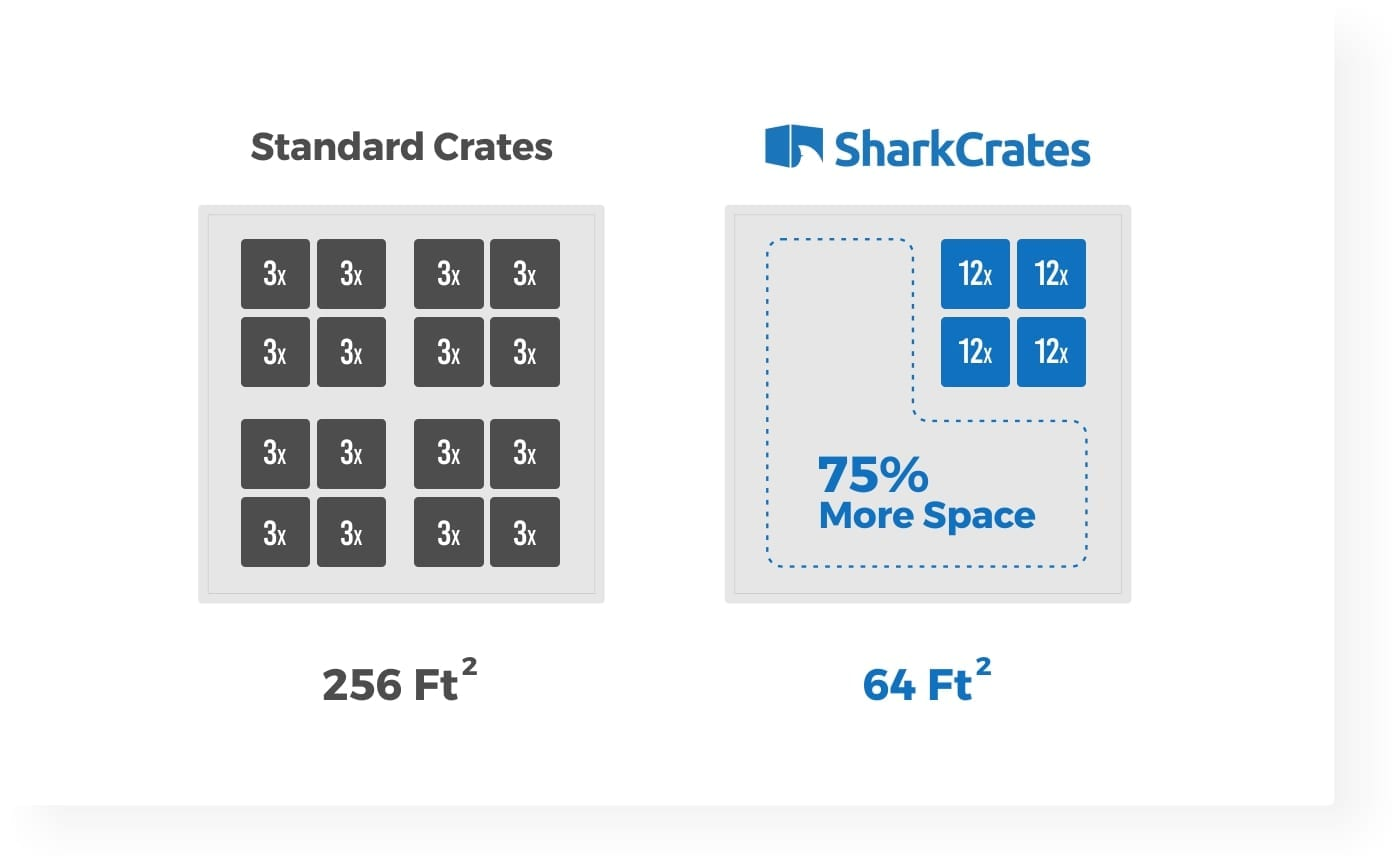 Save Warehouse Space with SharkCrates - Comparison Graphic